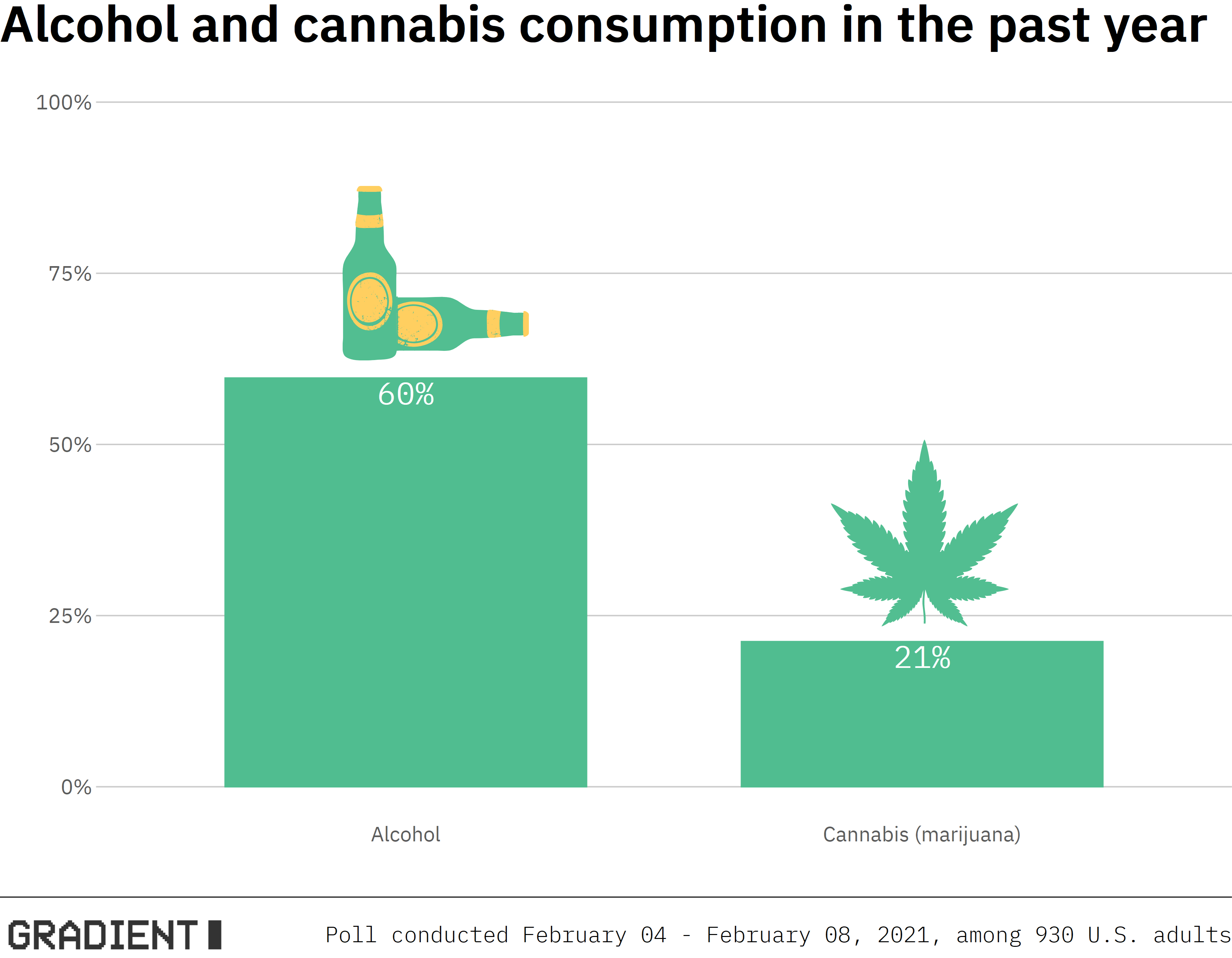 cannabis_usage_plot_images