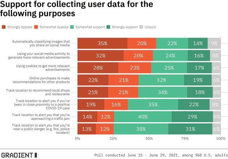 data_privacy_plot_1