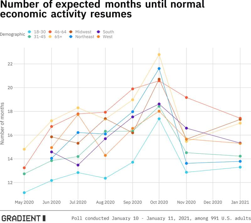 economy_reopen