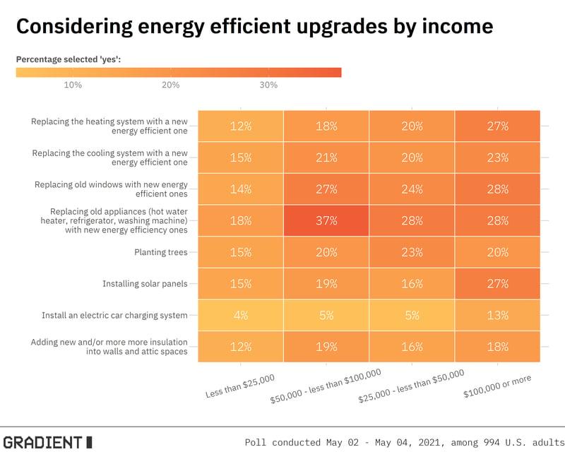 energy_plot