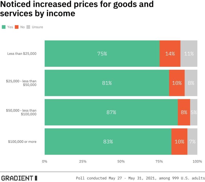 inflation_plot