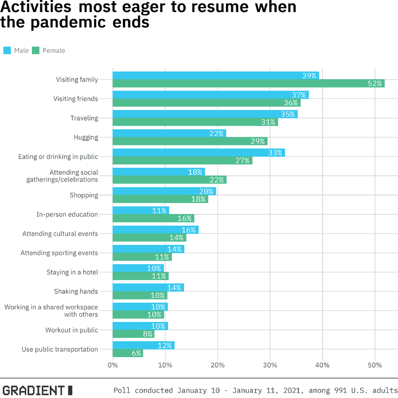 post_pandemic_eager_plot