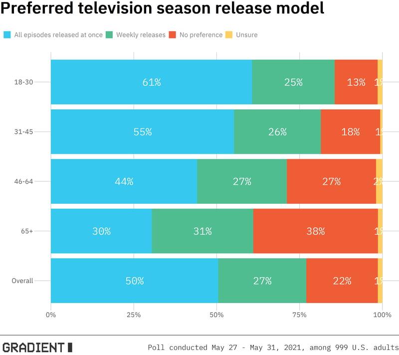 release_model_plot
