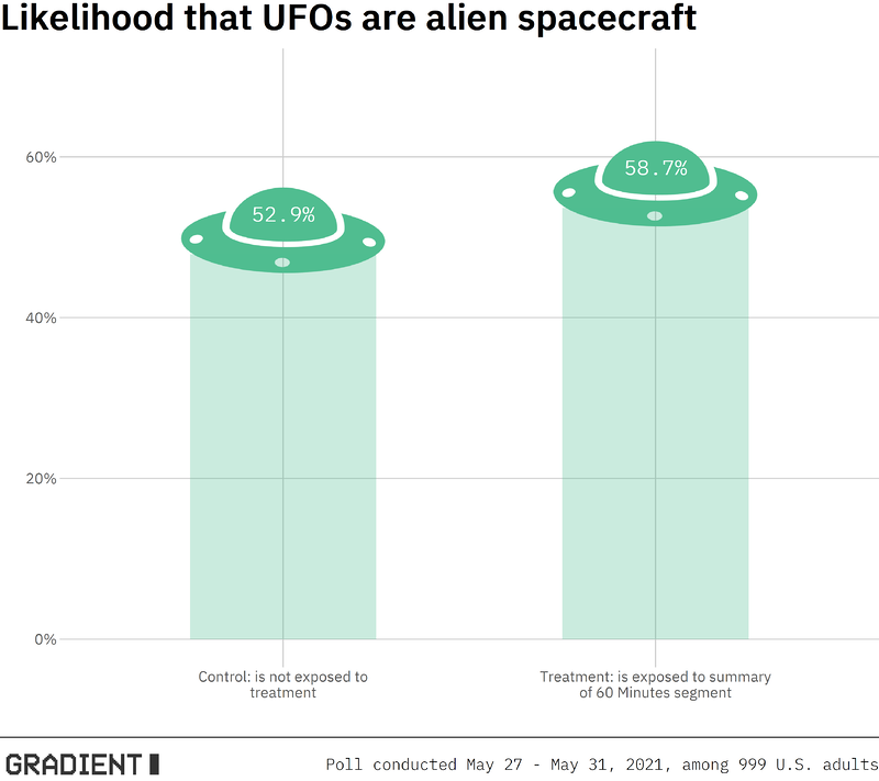 ufo_plot
