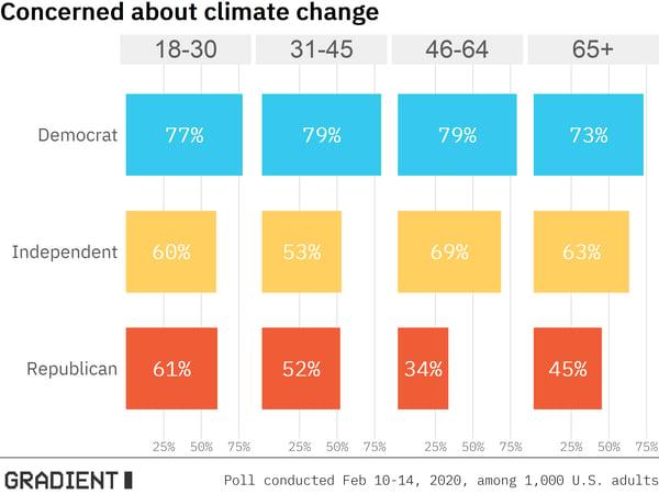 climate_plot-1