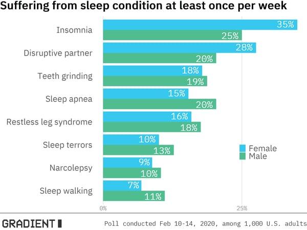 sleep_plot-1